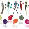2014 kış moda renkleri